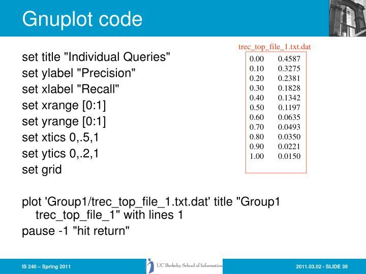 Gnuplot code