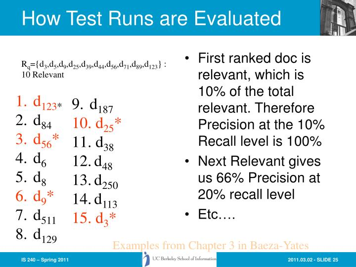 First ranked doc is relevant, which is 10% of the total relevant. Therefore Precision at the 10% Recall level is 100%