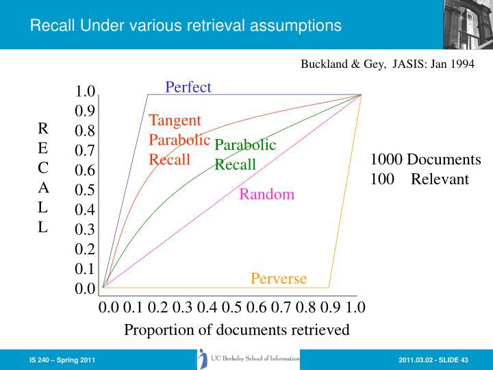 Recall Under various retrieval assumptions