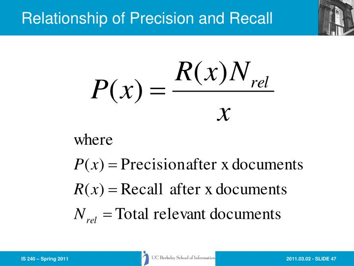 Relationship of Precision and Recall
