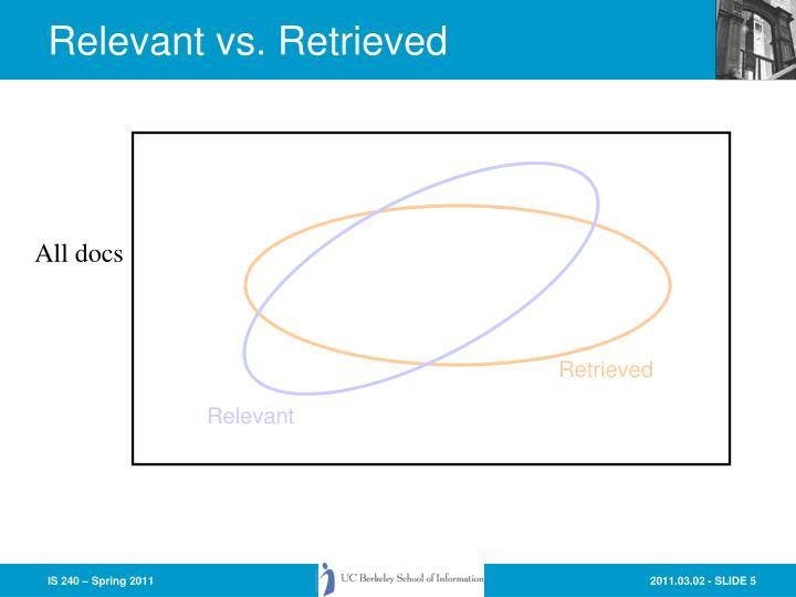 Relevant vs. Retrieved