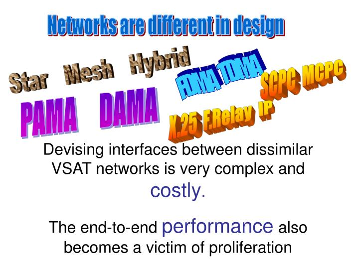 Networks are different in design