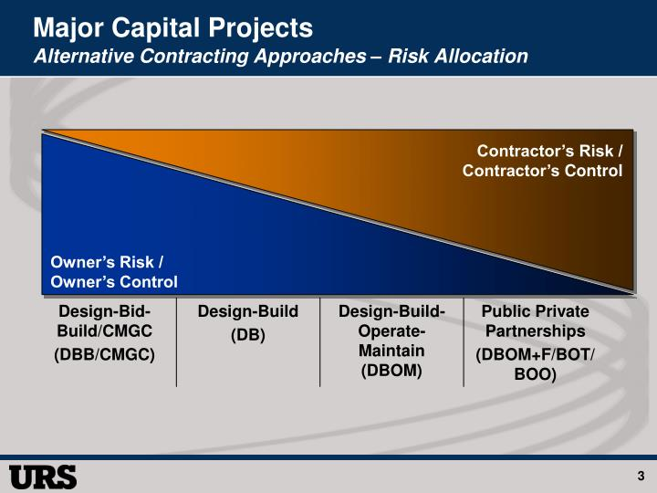 Major capital projects alternative contracting approaches risk allocation
