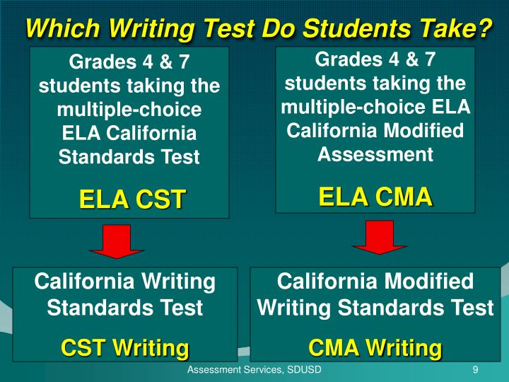 Which Writing Test Do Students Take?