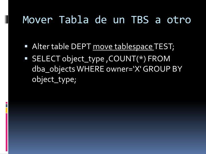 Mover Tabla de un TBS a otro