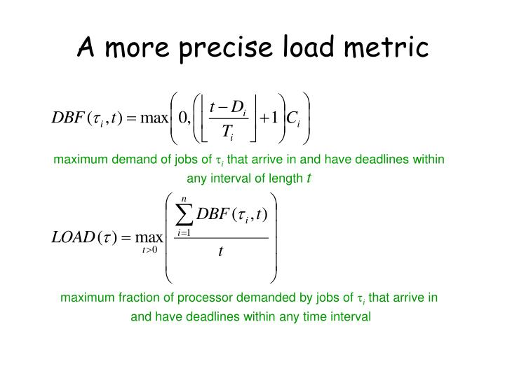 A more precise load metric