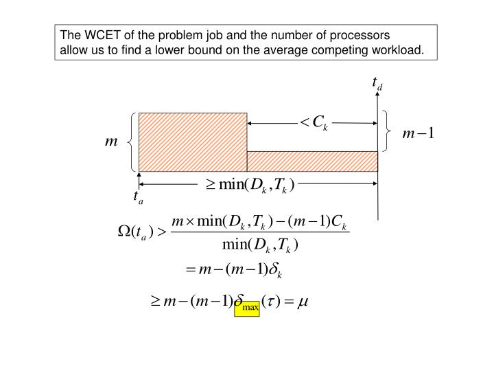 The WCET of the problem job and the number of processors