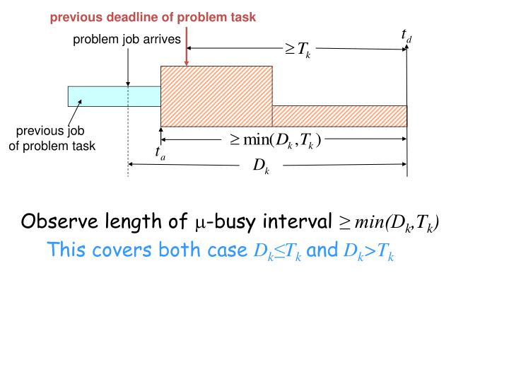 previous deadline of problem task
