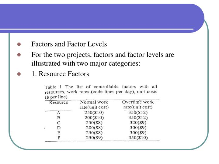 Factors and Factor Levels