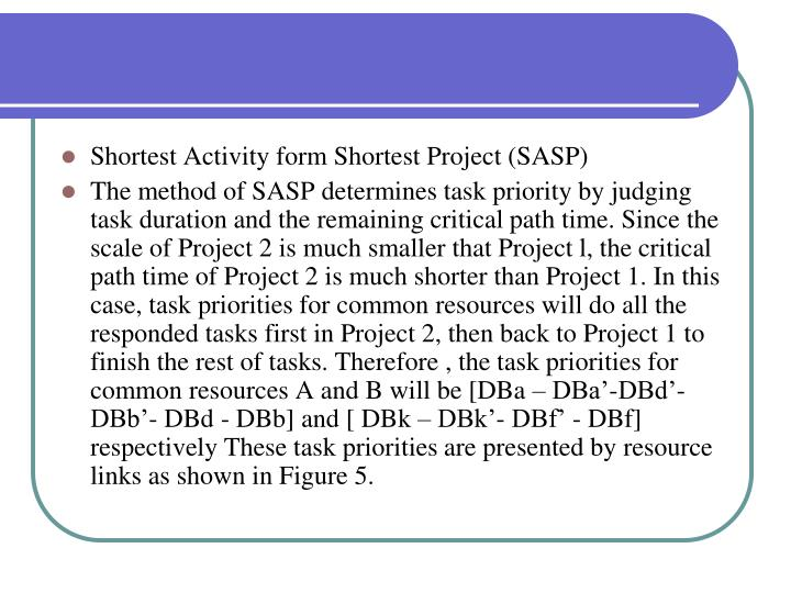 Shortest Activity form Shortest Project (SASP)