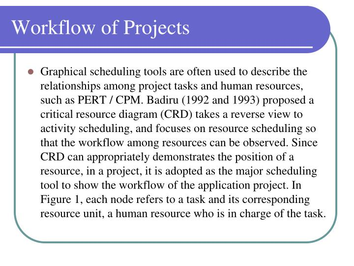 Workflow of Projects