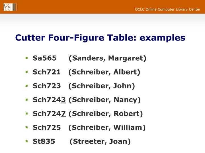 Cutter Four-Figure Table: examples