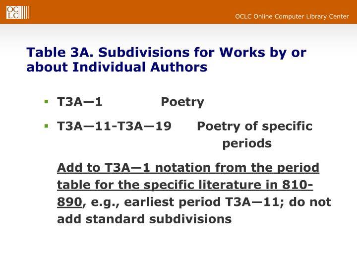 Table 3A. Subdivisions for Works by or about Individual Authors
