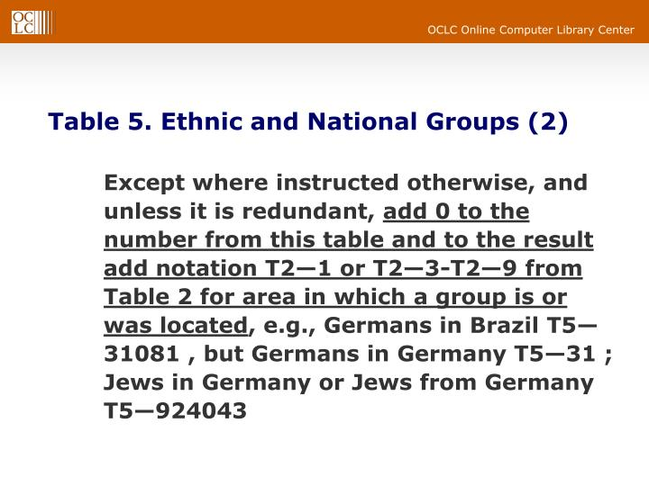 Table 5. Ethnic and National Groups (2)