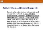 table 5 ethnic and national groups 2