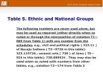 table 5 ethnic and national groups