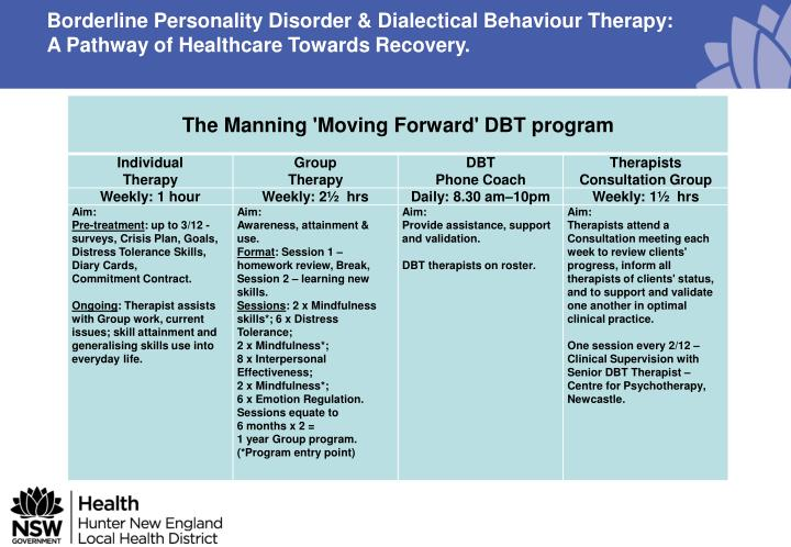 Borderline Personality Disorder & Dialectical Behaviour Therapy: