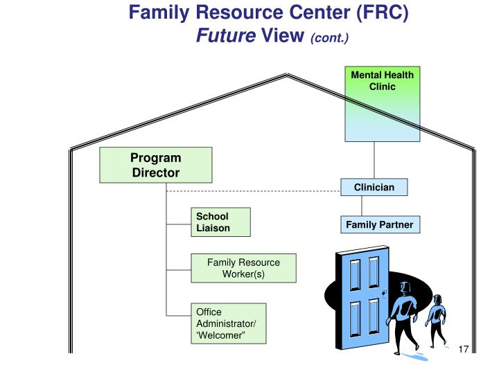 human resource development in health and family welfare Jobs and salary info for a bs in human services management  human development and family studies  bs in human services - child and family welfare.