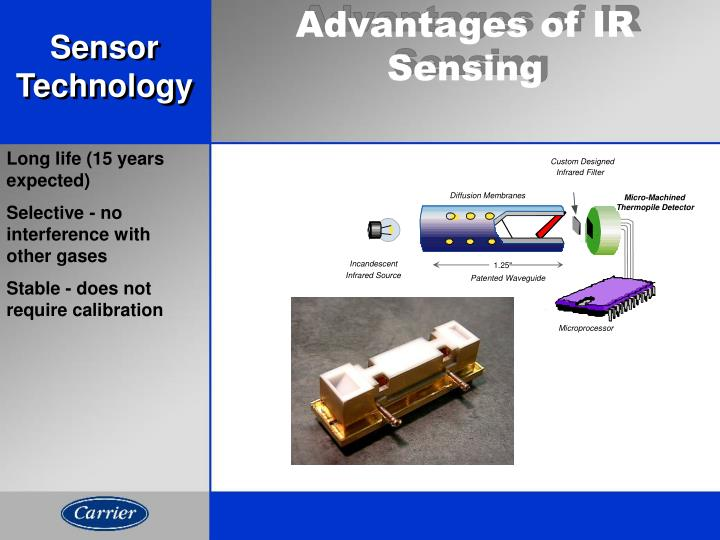 Advantages of IR Sensing