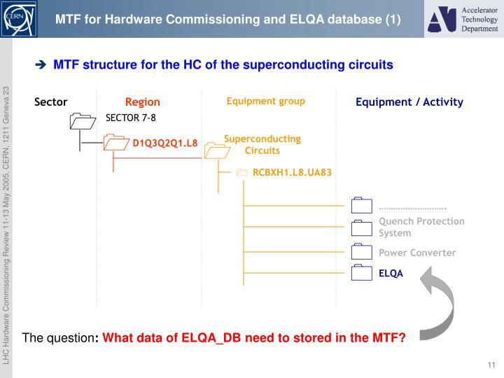 MTF for Hardware Commissioning and ELQA database (1)