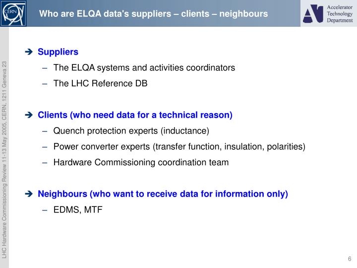 Who are ELQA data's suppliers – clients – neighbours
