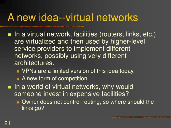 A new idea--virtual networks