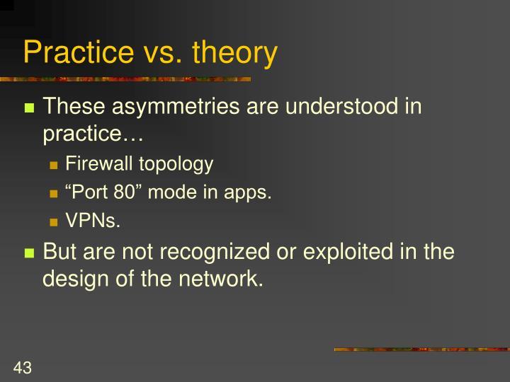 Practice vs. theory