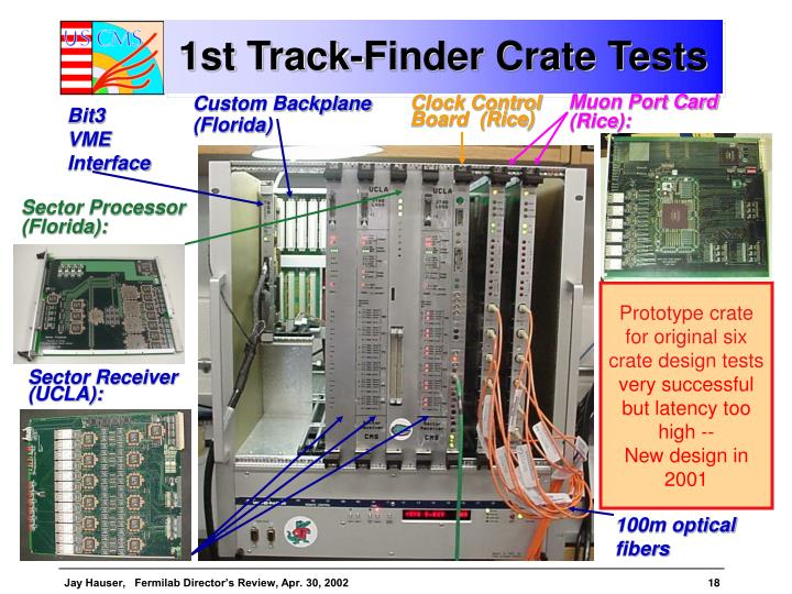 1st Track-Finder Crate Tests