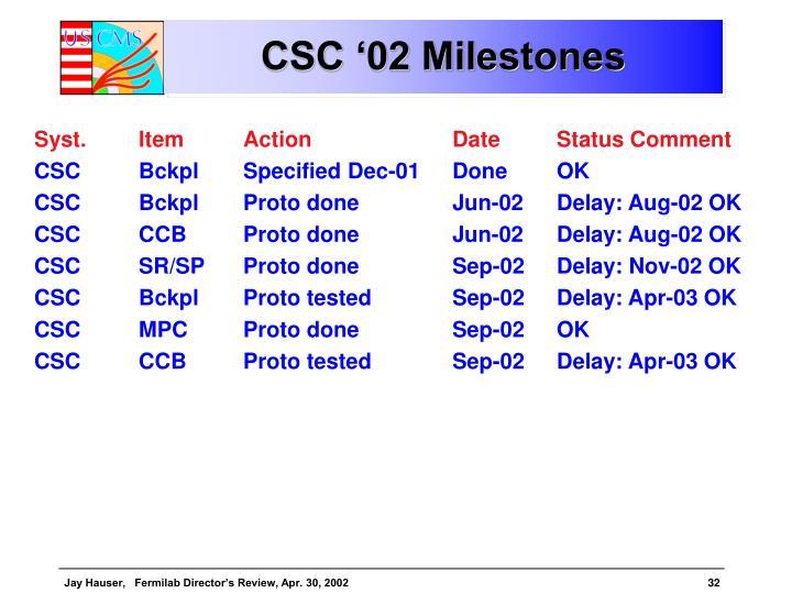 CSC '02 Milestones
