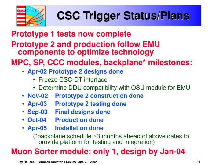 CSC Trigger Status/Plans