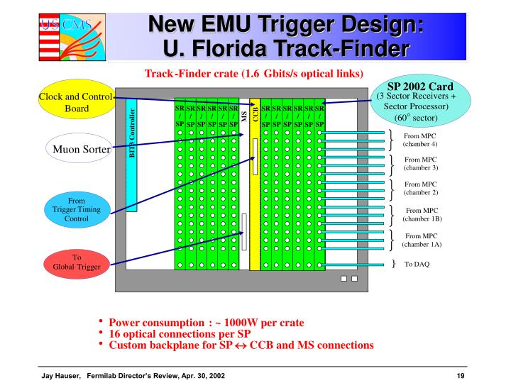 New EMU Trigger Design: