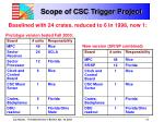 scope of csc trigger project