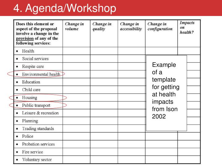 4. Agenda/Workshop
