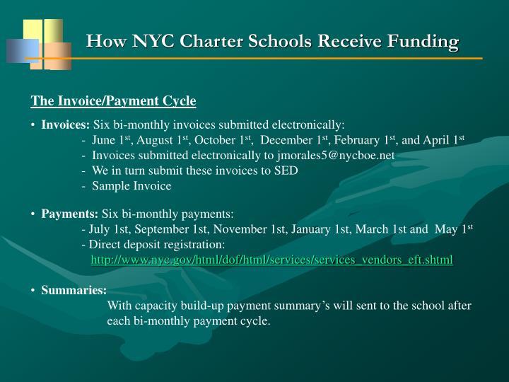 How NYC Charter Schools Receive Funding