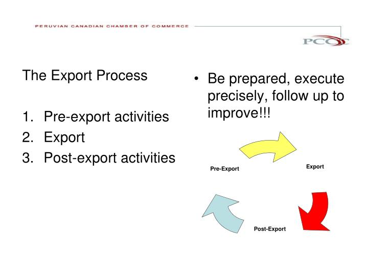 The Export Process