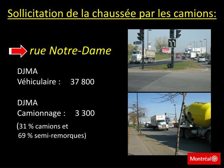 Sollicitation de la chaussée par les camions: