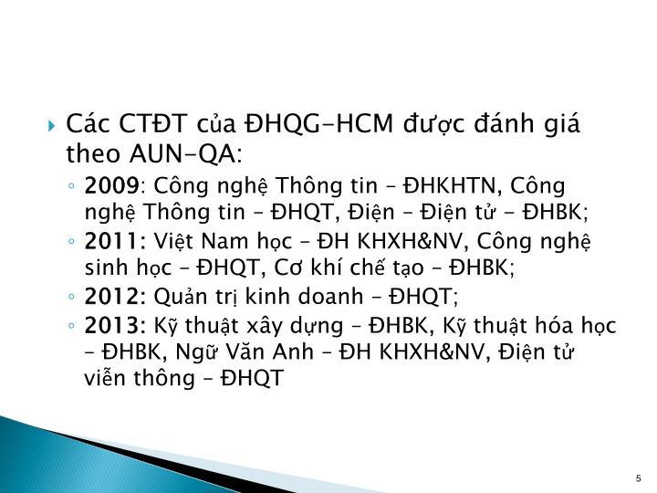 Các CTĐT của ĐHQG-HCM được đánh giá theo AUN-QA:
