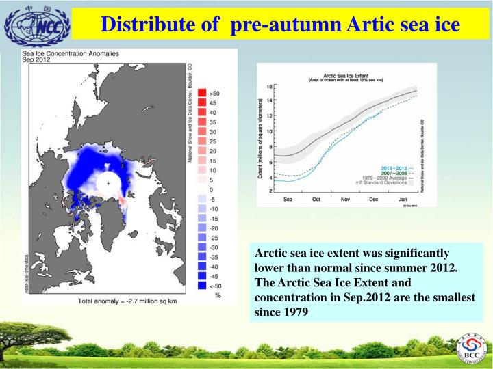 Distribute of  pre-autumn Artic sea ice