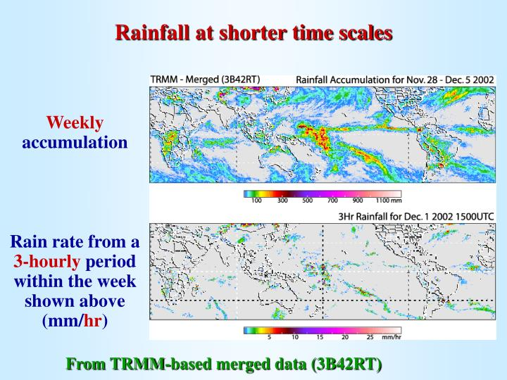 Rainfall at shorter time scales