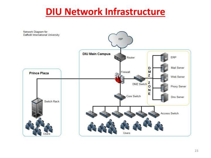 DIU Network Infrastructure