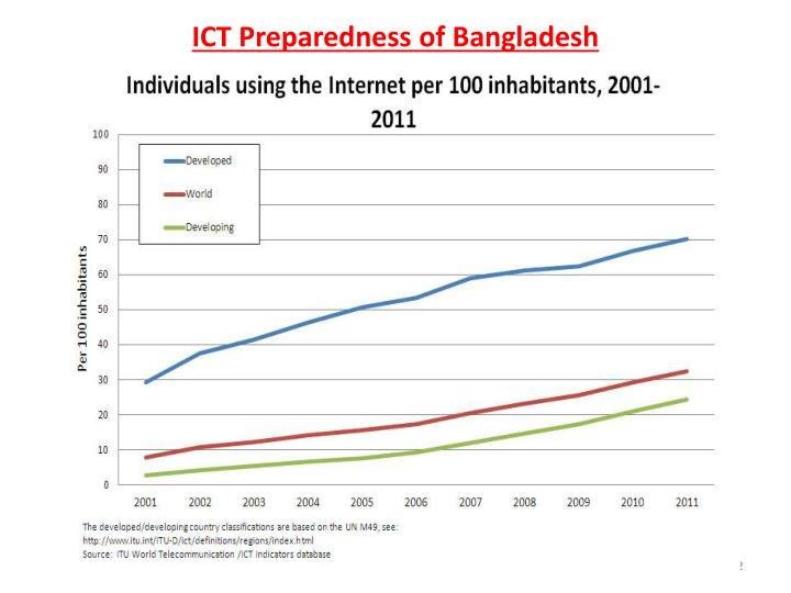 ICT Preparedness of Bangladesh