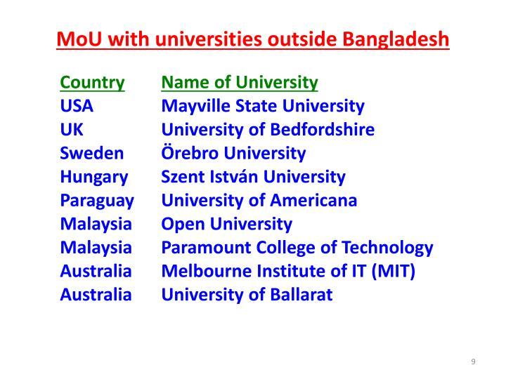 MoU with universities outside Bangladesh