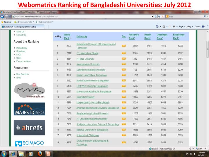 Webomatrics Ranking of Bangladeshi Universities: July 2012