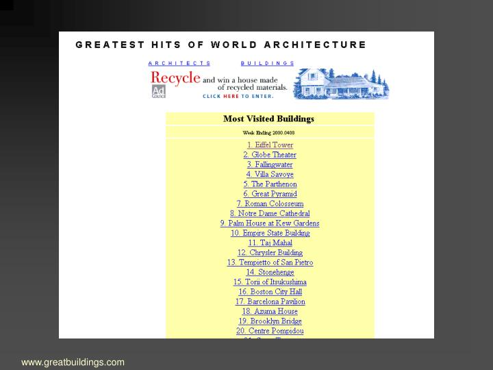www.greatbuildings.com