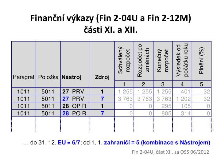 Finanční výkazy (Fin 2-04U a Fin 2-12M)