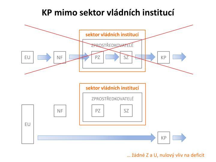 KP mimo sektor vládních institucí