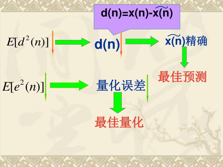 d(n)=x(n)-x(n)