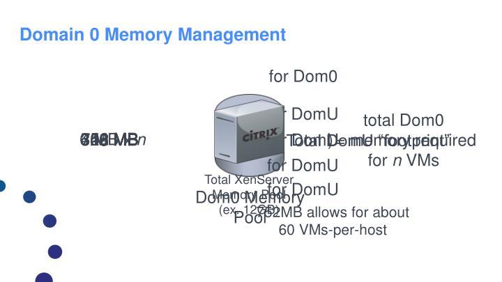 Domain 0 Memory Management