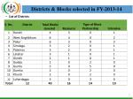 districts blocks selected in fy 2013 141