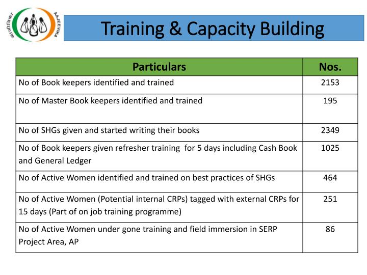 Training & Capacity Building